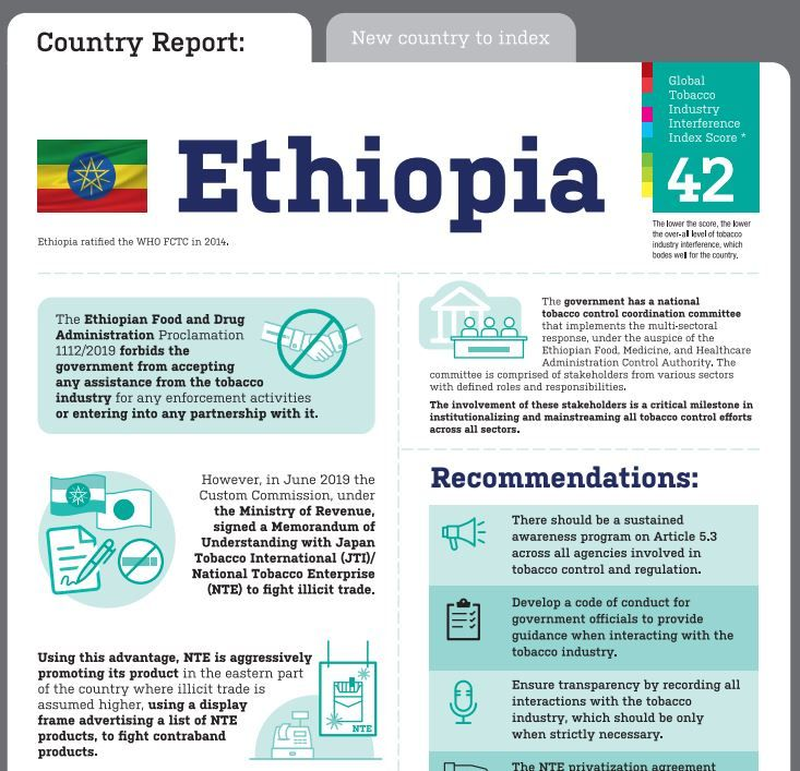 Ethiopia Global Tobacco Industry Interference Index infographic 2020